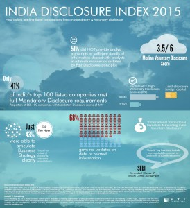 India_Disclosure_Index_-_Infographic_-_FINAL